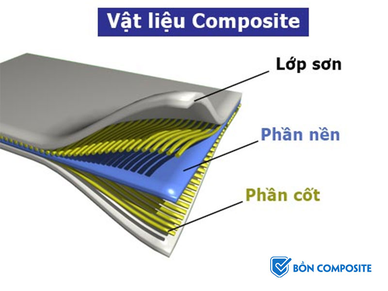 boc-phu-composite-chong-tham-la-gi